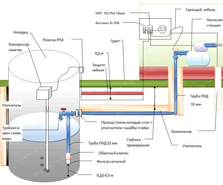 Схема подключения насосной станции в частном доме 3 вариант