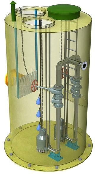Типовые проекты канализационных насосных станций - устройство