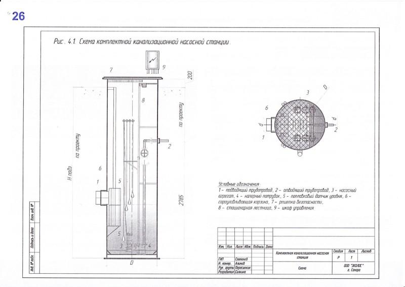 Чертежи канализационных насосных станций (КНС)