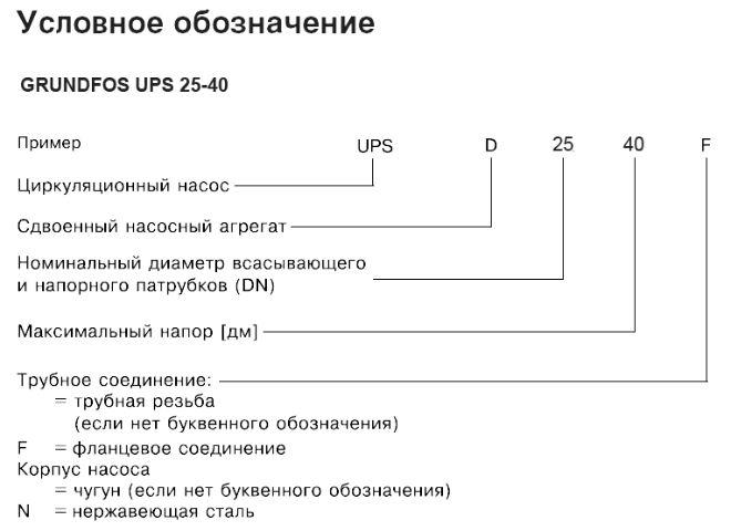 Grundfos UPS 25-40 расшифровка и технические характеристики