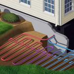 Геотермальное отопление дома стоимость под ключ