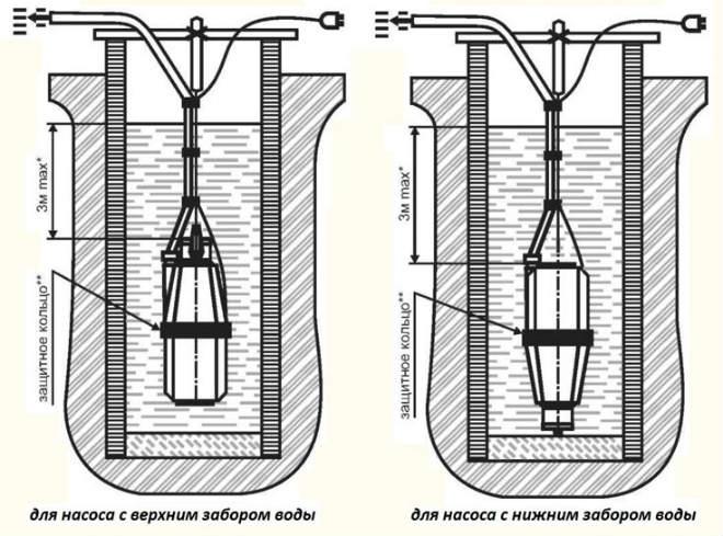 Вибрационный насос Малыш с заборов воды сверху и снизу