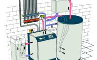 Тепловой насос для отопления дома цена