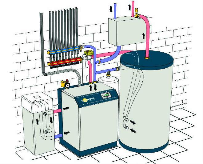 Тепловой насос для отопления дома цены