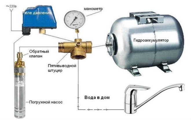Подключение реле давления в насосную систему водоснабжения