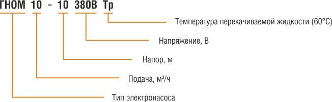Характеристики и применение дренажных насосов Гном 10 10