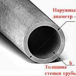 диаметры труб стальных таблица гост