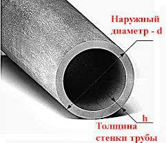 Диаметры стальных труб таблица ГОСТ