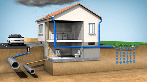 как провести воду в частный дом от центрального водопровода