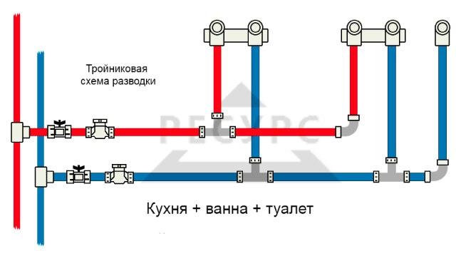 Тройниковая схема разводки труб водоснабжения